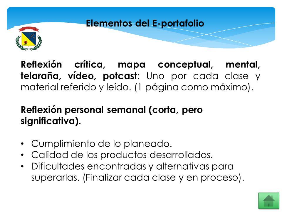 Elementos del E-portafolio
