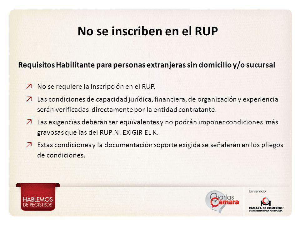 No se inscriben en el RUP