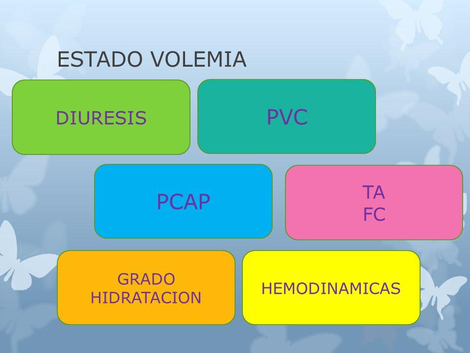 ESTADO VOLEMIA DIURESIS PVC PCAP TA FC GRADO HIDRATACION HEMODINAMICAS