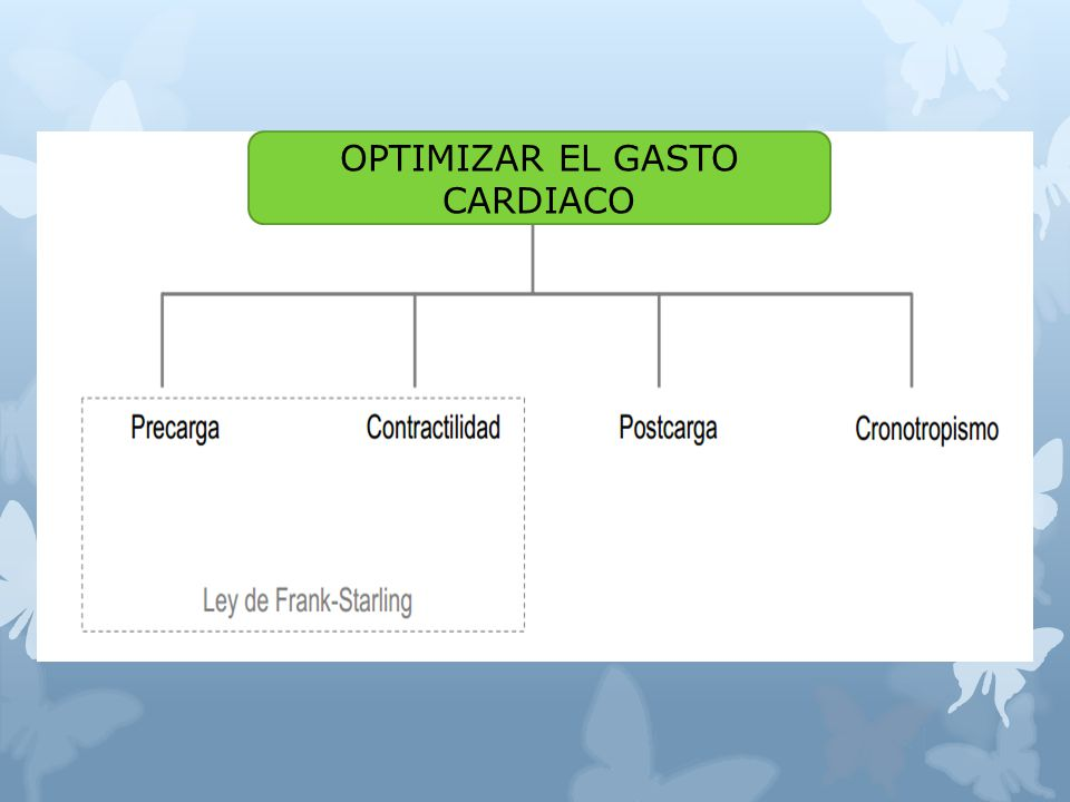 OPTIMIZAR EL GASTO CARDIACO