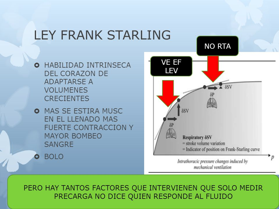 LEY FRANK STARLING NO RTA VE EF LEV