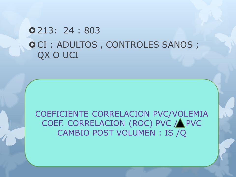 CI : ADULTOS , CONTROLES SANOS ; QX O UCI