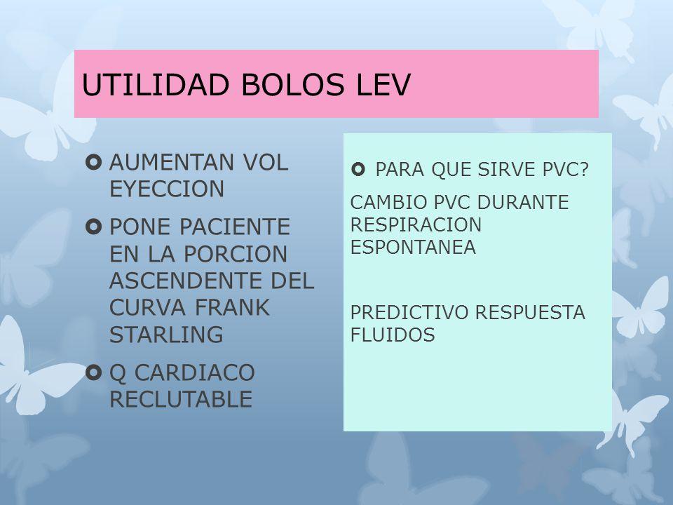 UTILIDAD BOLOS LEV AUMENTAN VOL EYECCION