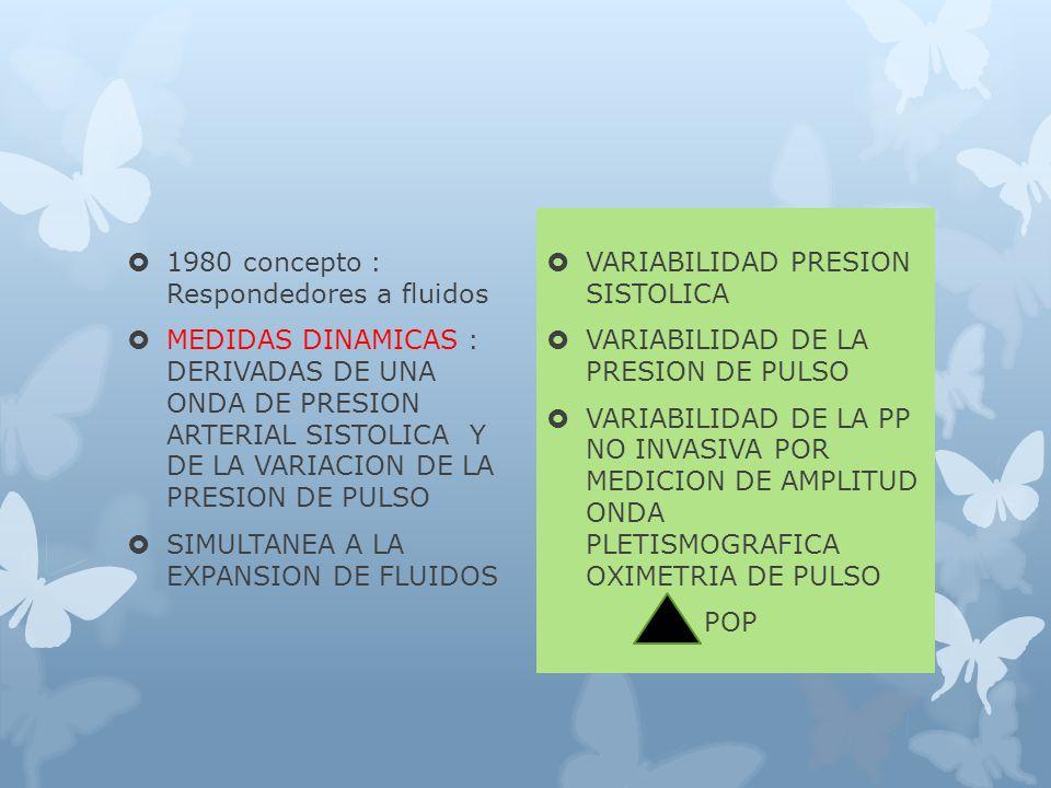 1980 concepto : Respondedores a fluidos