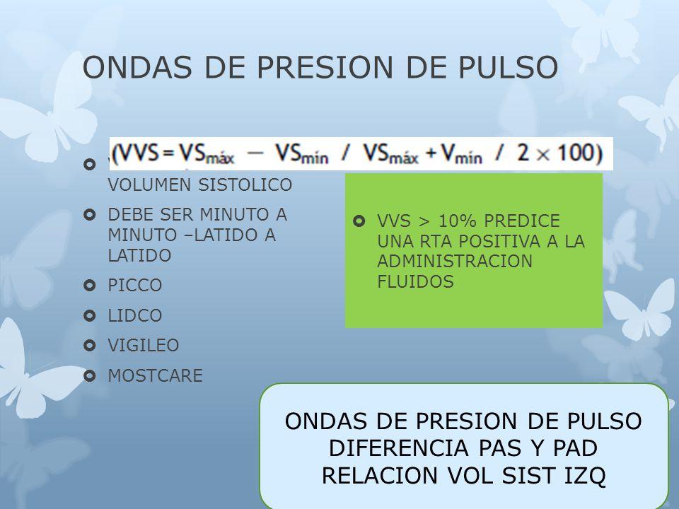 ONDAS DE PRESION DE PULSO