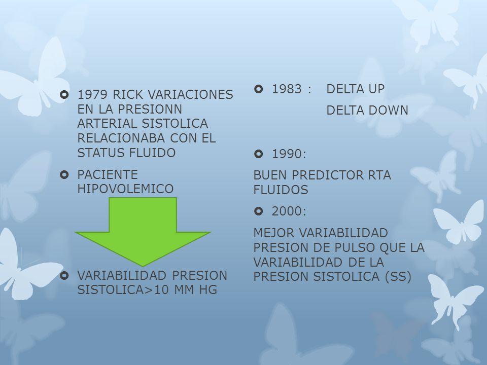 1979 RICK VARIACIONES EN LA PRESIONN ARTERIAL SISTOLICA RELACIONABA CON EL STATUS FLUIDO