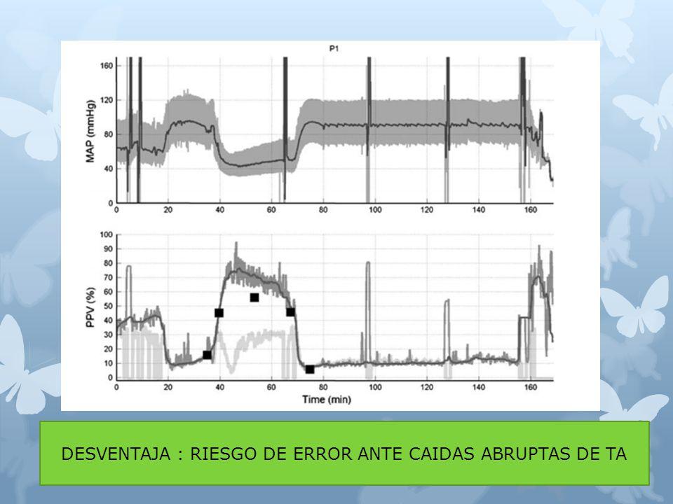 DESVENTAJA : RIESGO DE ERROR ANTE CAIDAS ABRUPTAS DE TA