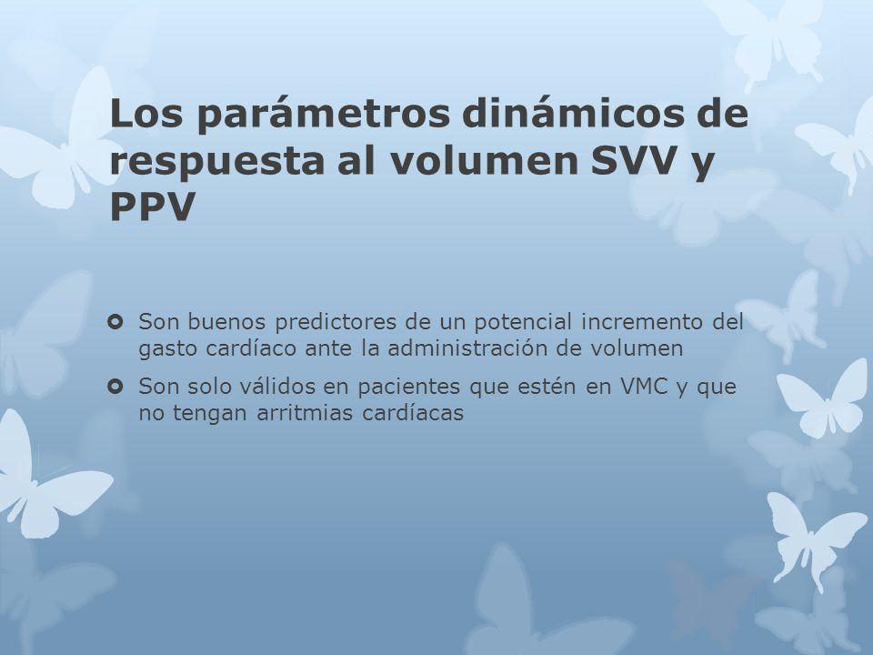 Los parámetros dinámicos de respuesta al volumen SVV y PPV