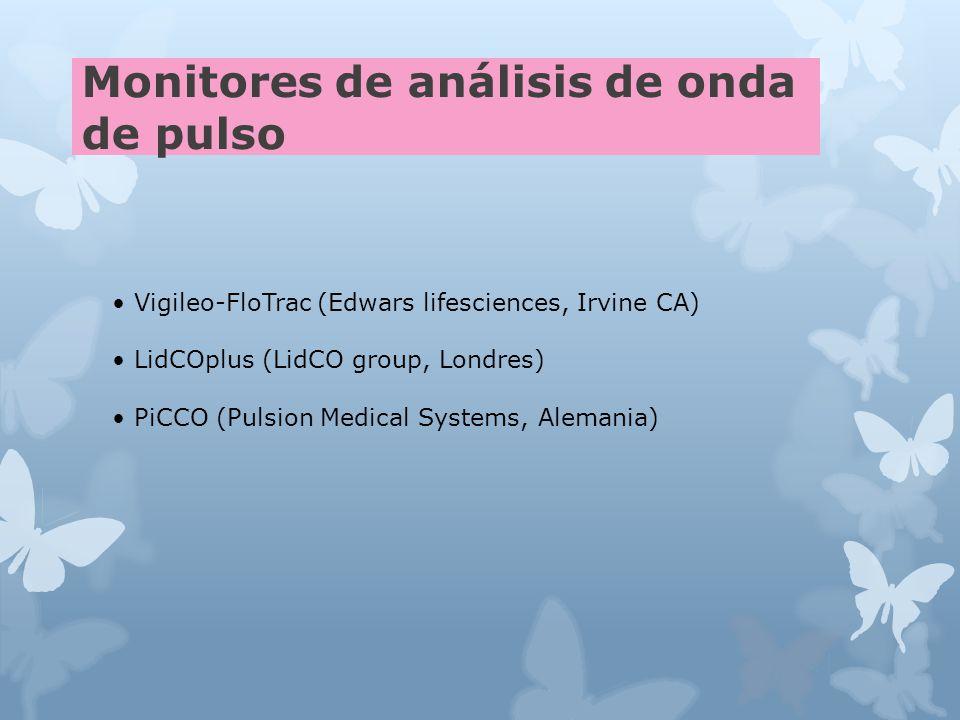Monitores de análisis de onda de pulso