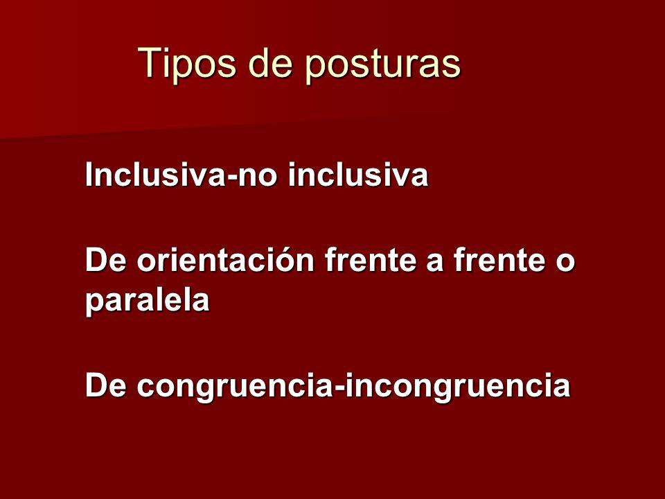 Tipos de posturas Inclusiva-no inclusiva