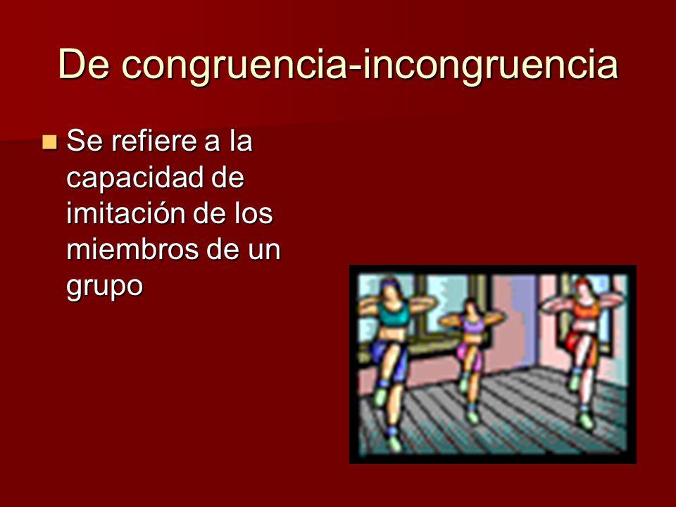 De congruencia-incongruencia