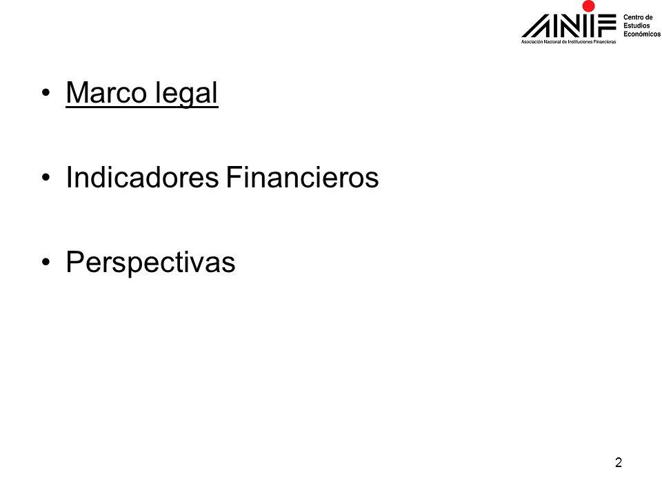 Marco legal Indicadores Financieros Perspectivas