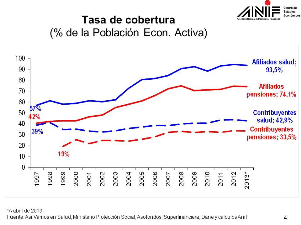 Tasa de cobertura (% de la Población Econ. Activa)