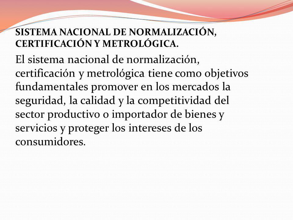 SISTEMA NACIONAL DE NORMALIZACIÓN, CERTIFICACIÓN Y METROLÓGICA.