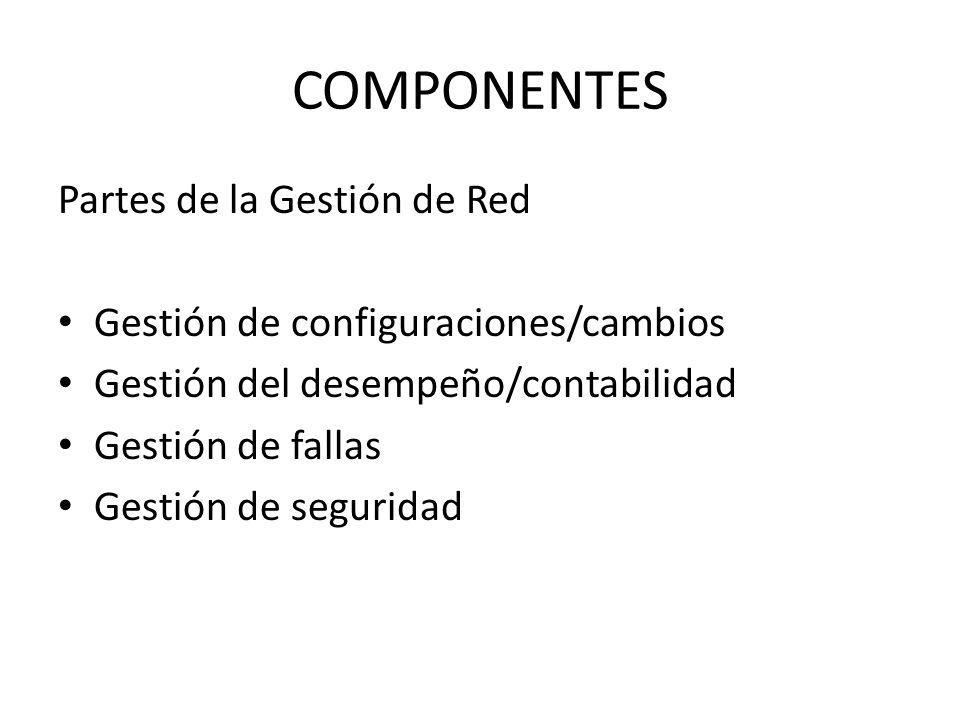 COMPONENTES Partes de la Gestión de Red