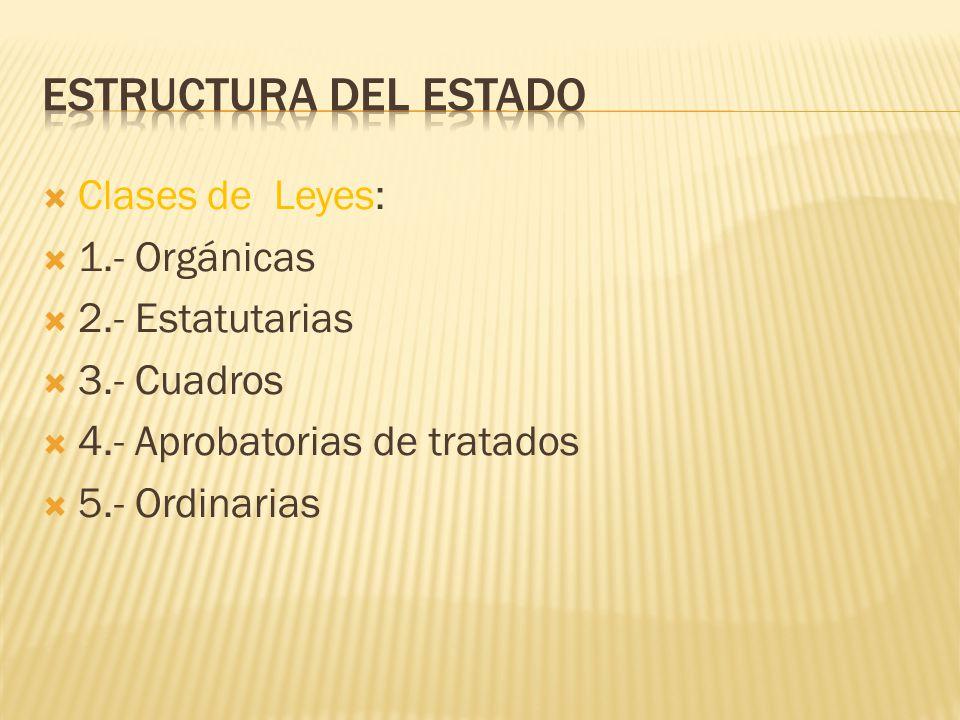 Estructura del Estado Clases de Leyes: 1.- Orgánicas 2.- Estatutarias