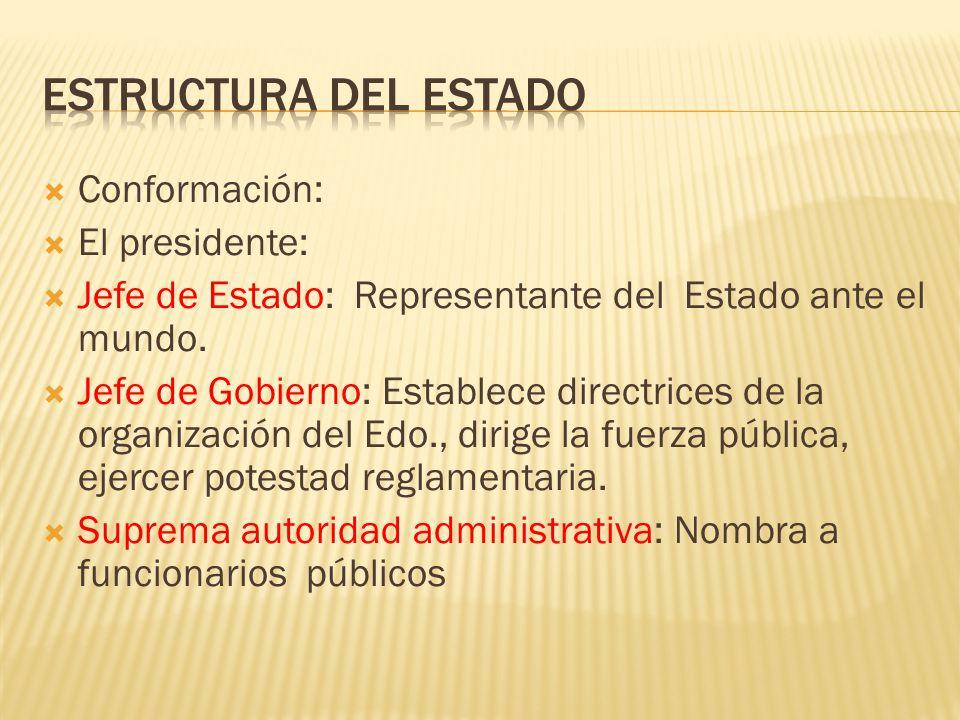 Estructura del Estado Conformación: El presidente: