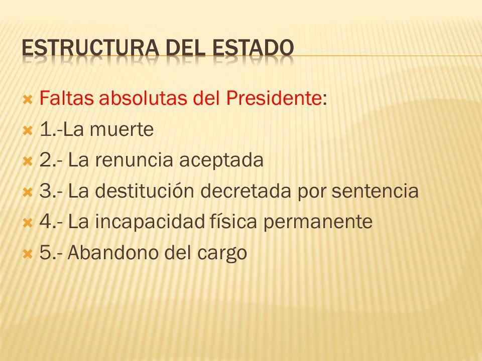 Estructura del Estado Faltas absolutas del Presidente: 1.-La muerte