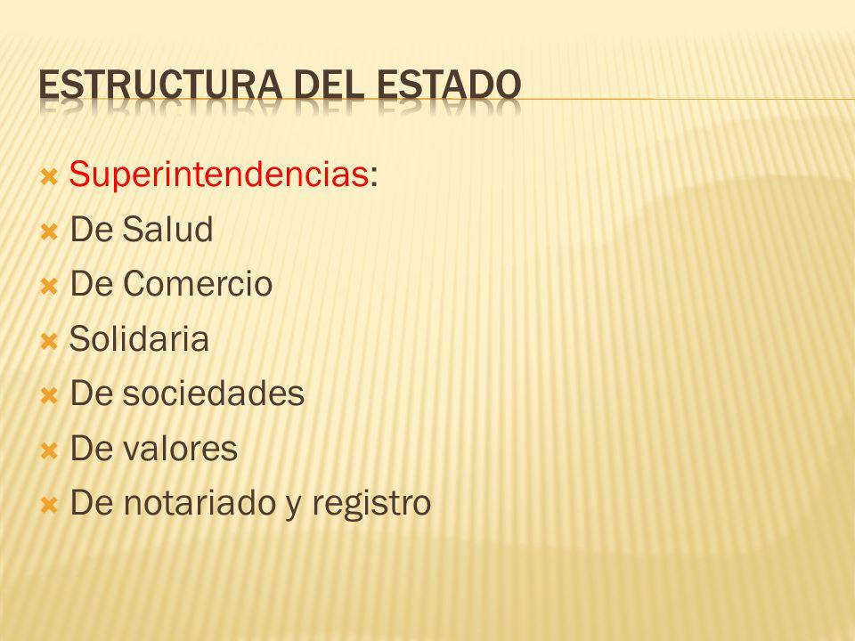 Estructura del Estado Superintendencias: De Salud De Comercio
