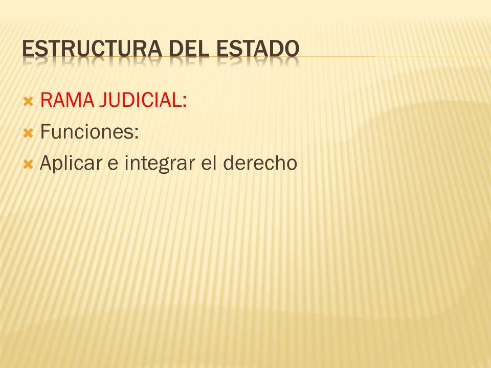 Estructura del Estado RAMA JUDICIAL: Funciones: