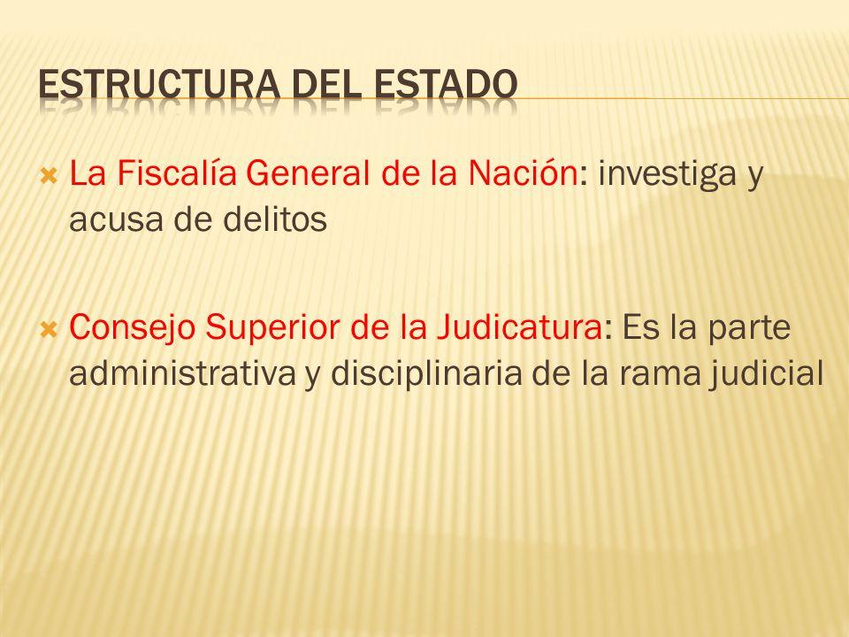 Estructura del Estado La Fiscalía General de la Nación: investiga y acusa de delitos.