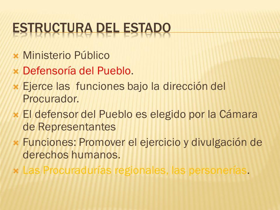 Estructura del Estado Ministerio Público Defensoría del Pueblo.