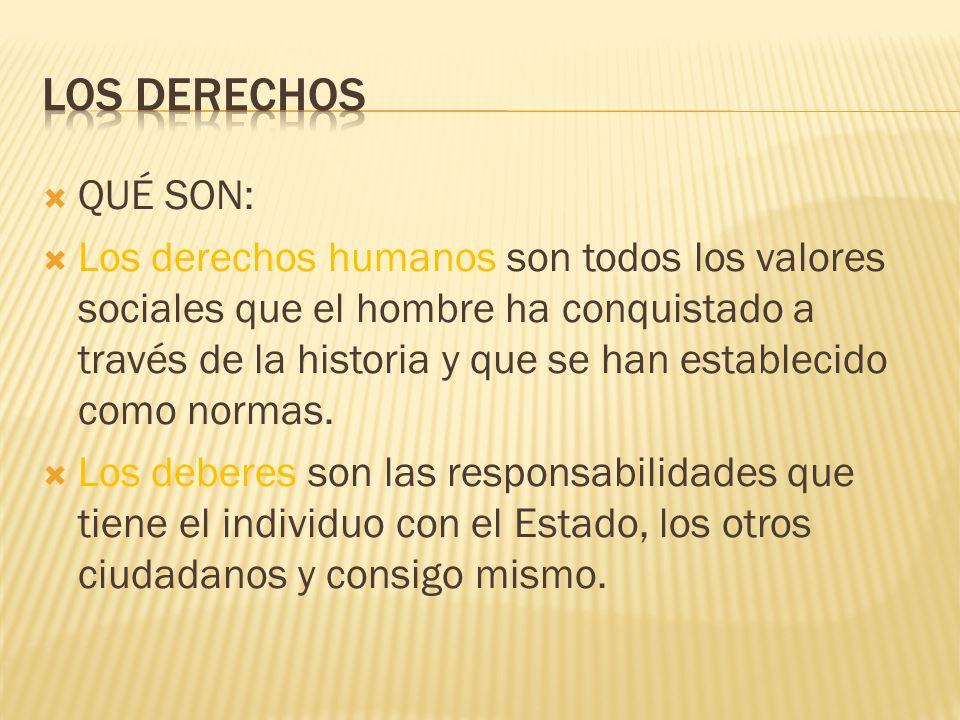 LOS DERECHOS QUÉ SON: