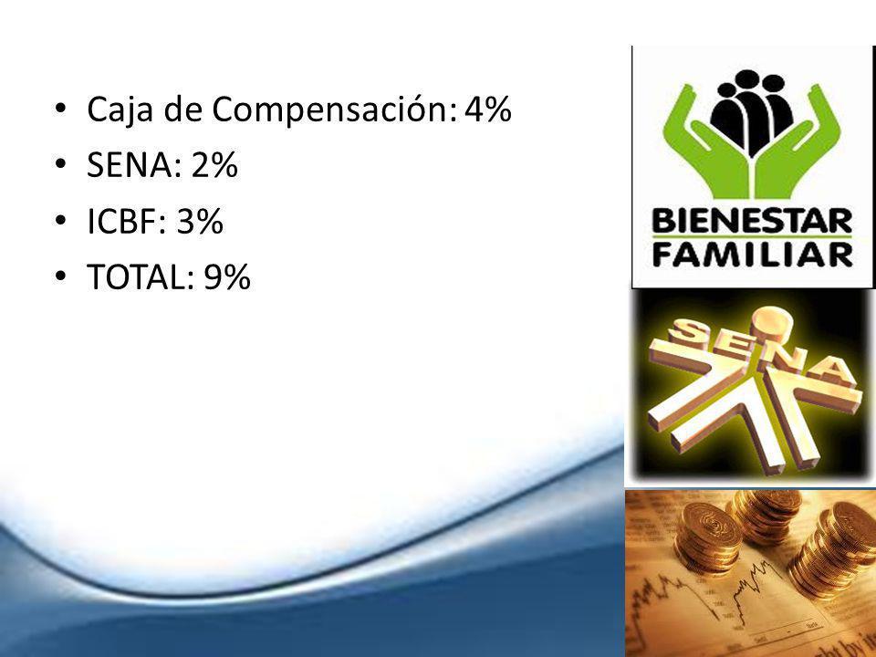 Caja de Compensación: 4%