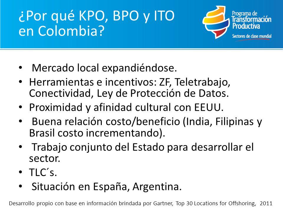 ¿Por qué KPO, BPO y ITO en Colombia