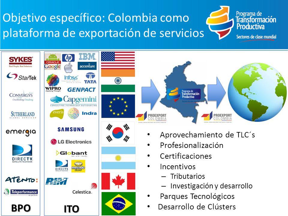 Objetivo específico: Colombia como plataforma de exportación de servicios