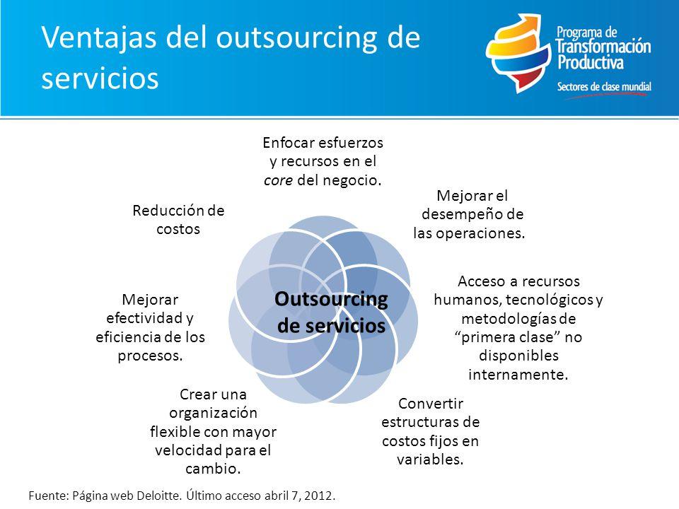Ventajas del outsourcing de servicios
