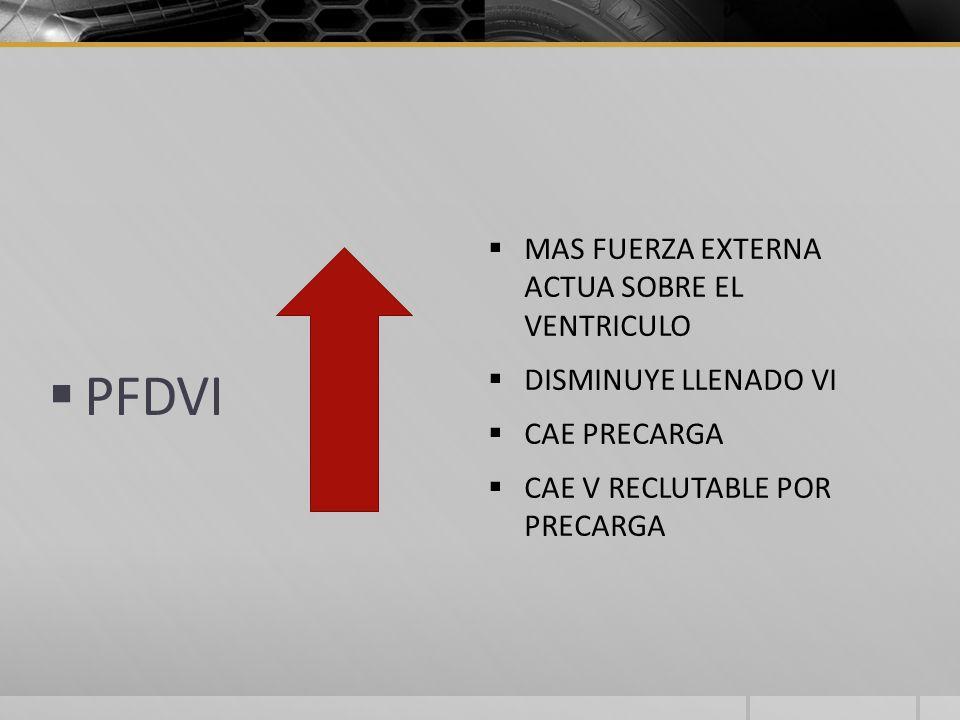 PFDVI MAS FUERZA EXTERNA ACTUA SOBRE EL VENTRICULO