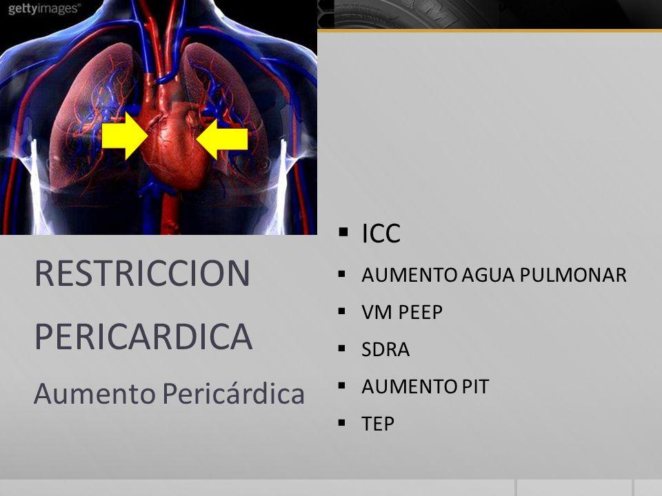 RESTRICCION PERICARDICA Aumento Pericárdica ICC AUMENTO AGUA PULMONAR
