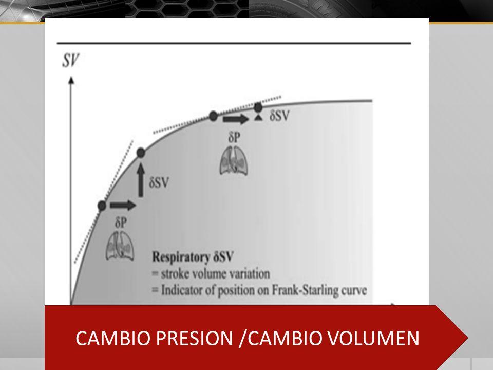 CAMBIO PRESION /CAMBIO VOLUMEN