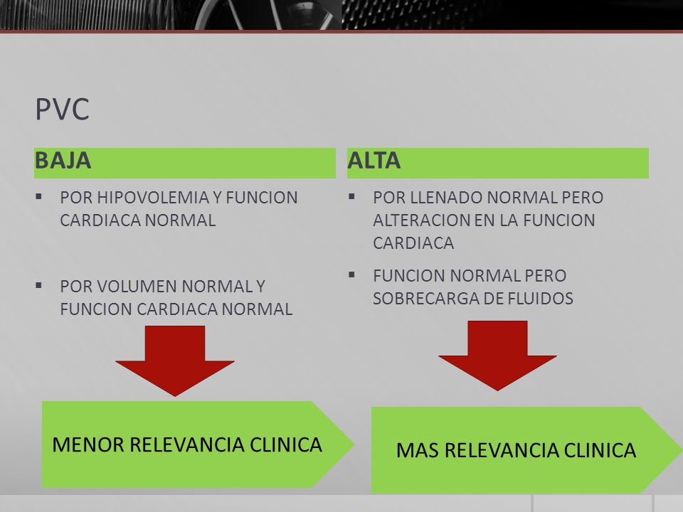 PVC BAJA ALTA MENOR RELEVANCIA CLINICA MAS RELEVANCIA CLINICA
