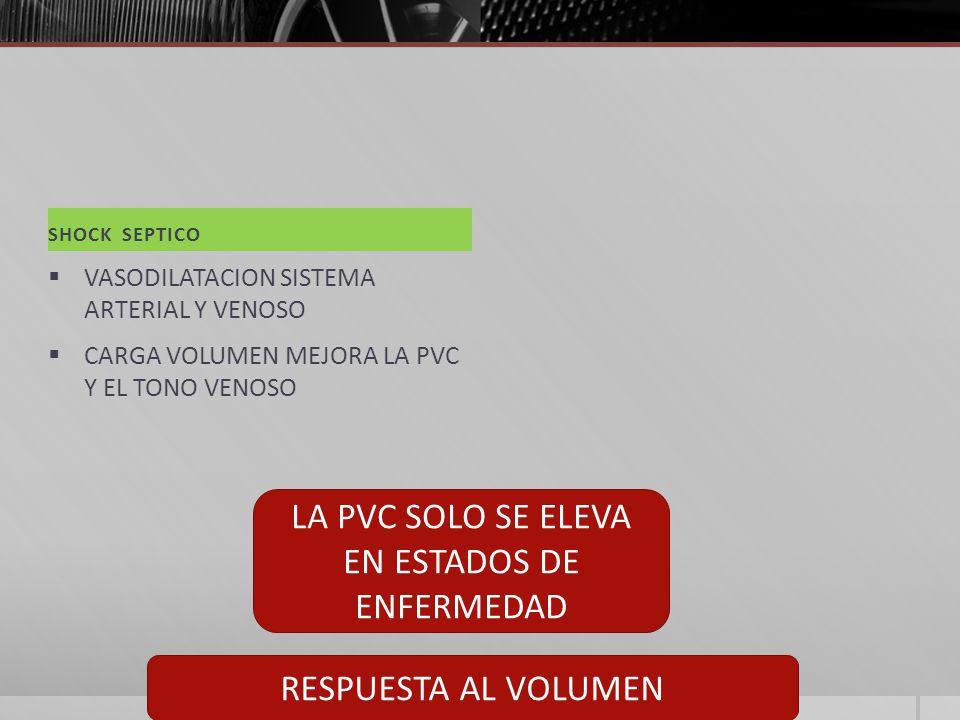 LA PVC SOLO SE ELEVA EN ESTADOS DE ENFERMEDAD