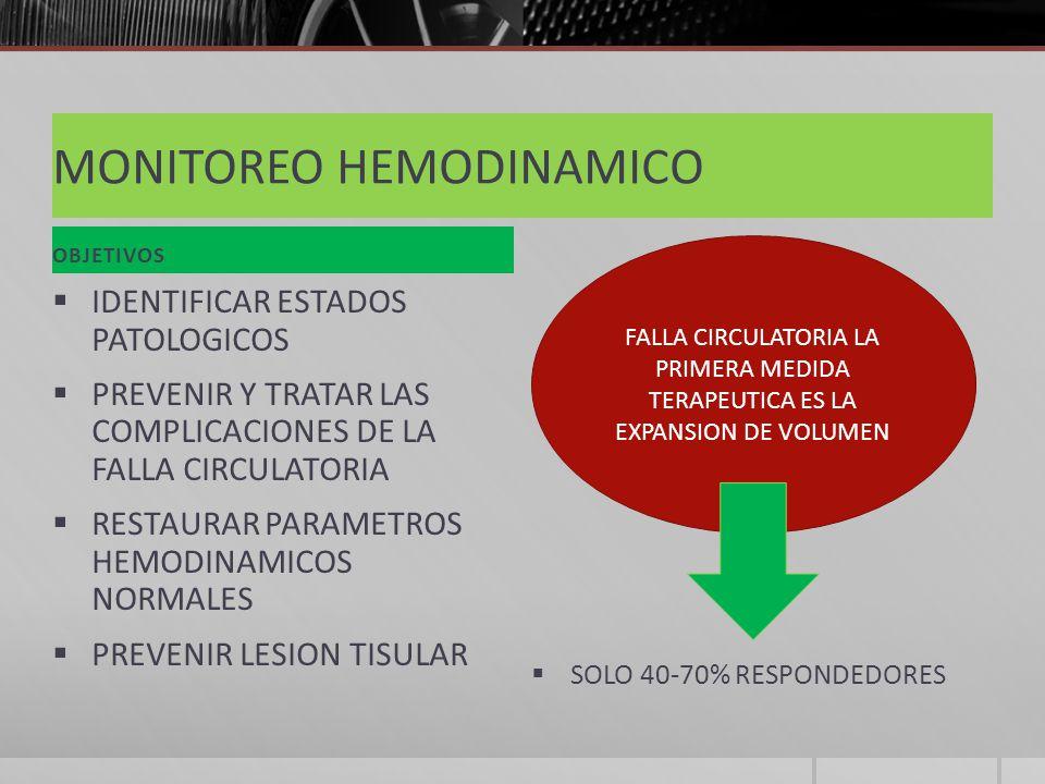 MONITOREO HEMODINAMICO