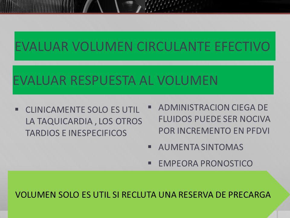 EVALUAR VOLUMEN CIRCULANTE EFECTIVO