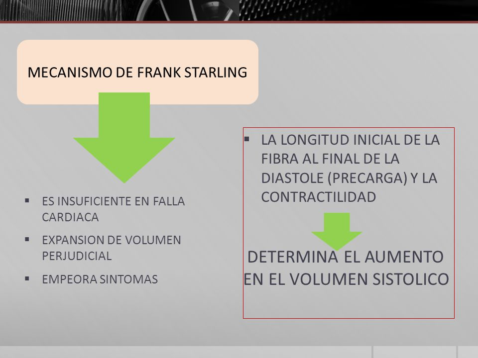 MECANISMO DE FRANK STARLING