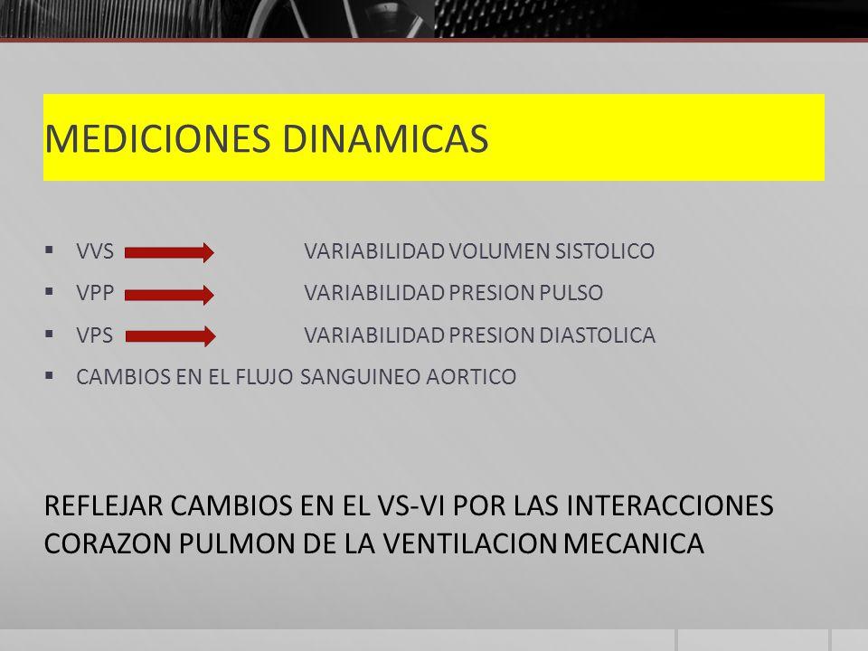 MEDICIONES DINAMICAS VVS VARIABILIDAD VOLUMEN SISTOLICO. VPP VARIABILIDAD PRESION PULSO. VPS VARIABILIDAD PRESION DIASTOLICA.