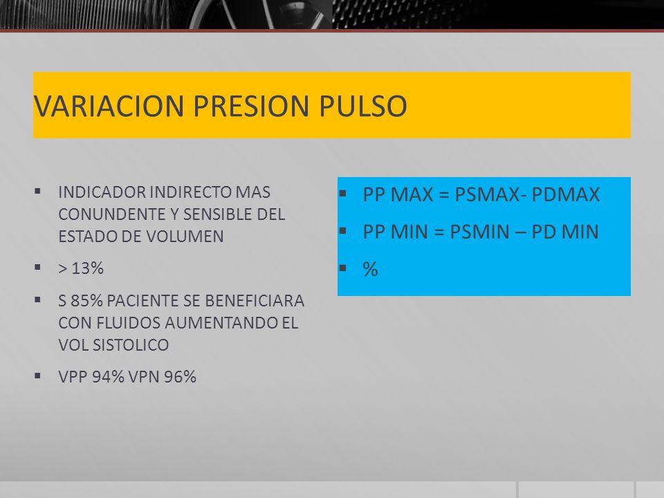 VARIACION PRESION PULSO
