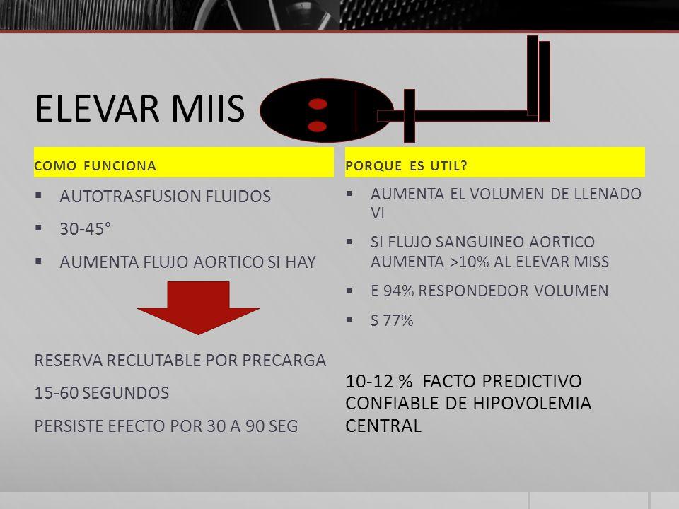ELEVAR MIIS 10-12 % FACTO PREDICTIVO CONFIABLE DE HIPOVOLEMIA CENTRAL