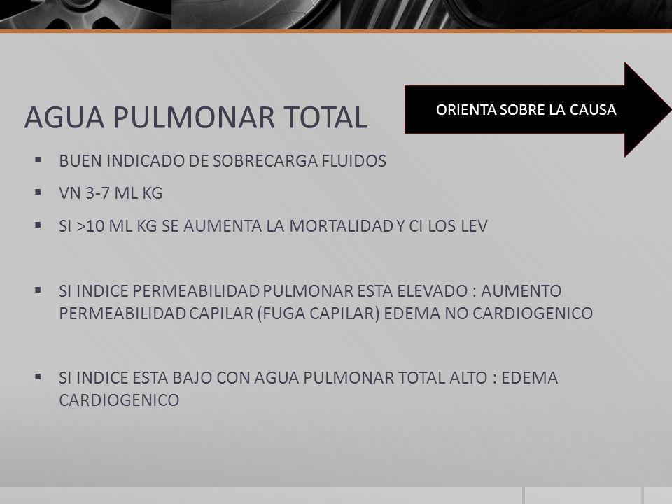 AGUA PULMONAR TOTAL BUEN INDICADO DE SOBRECARGA FLUIDOS VN 3-7 ML KG