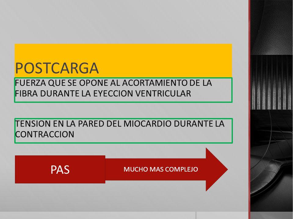 POSTCARGA FUERZA QUE SE OPONE AL ACORTAMIENTO DE LA FIBRA DURANTE LA EYECCION VENTRICULAR.