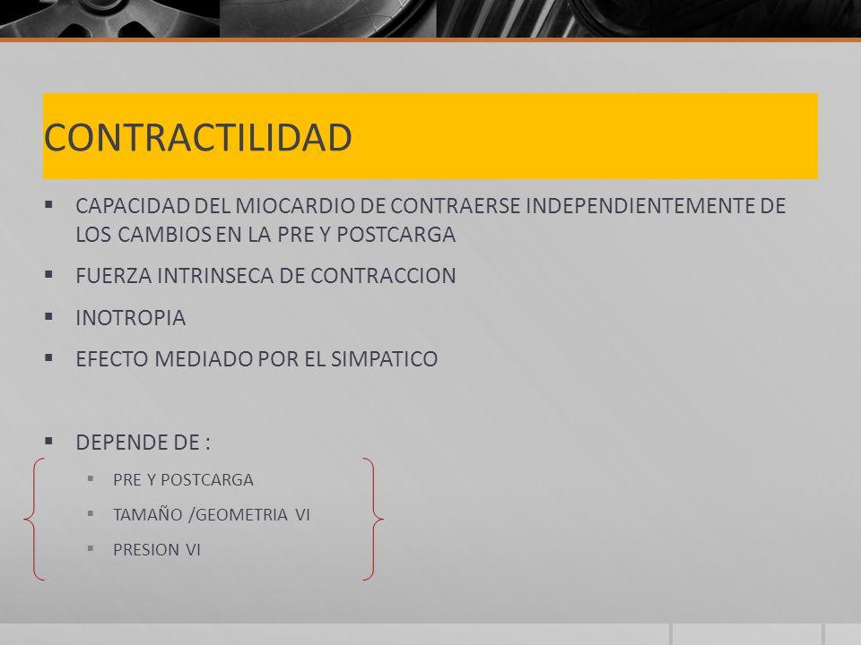 CONTRACTILIDAD CAPACIDAD DEL MIOCARDIO DE CONTRAERSE INDEPENDIENTEMENTE DE LOS CAMBIOS EN LA PRE Y POSTCARGA.
