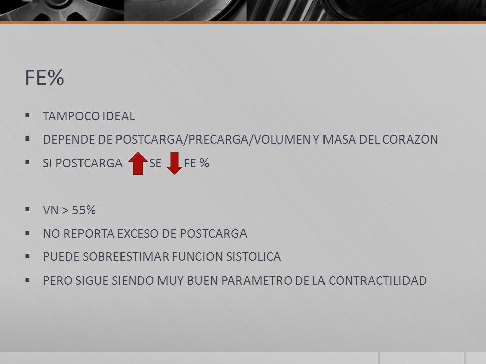 FE% TAMPOCO IDEAL. DEPENDE DE POSTCARGA/PRECARGA/VOLUMEN Y MASA DEL CORAZON. SI POSTCARGA SE FE %