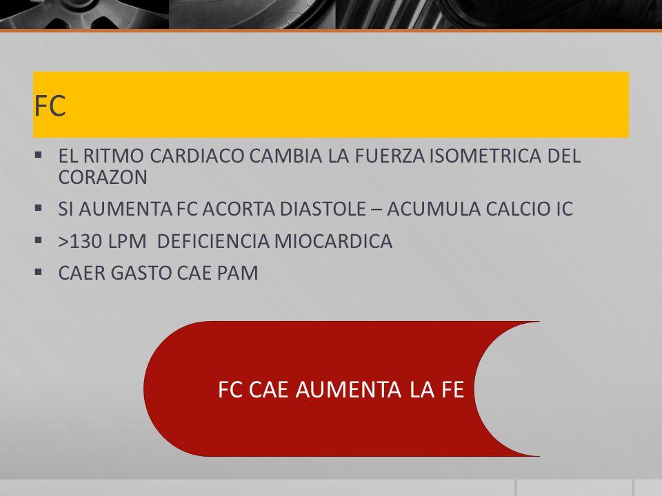 FC EL RITMO CARDIACO CAMBIA LA FUERZA ISOMETRICA DEL CORAZON. SI AUMENTA FC ACORTA DIASTOLE – ACUMULA CALCIO IC.
