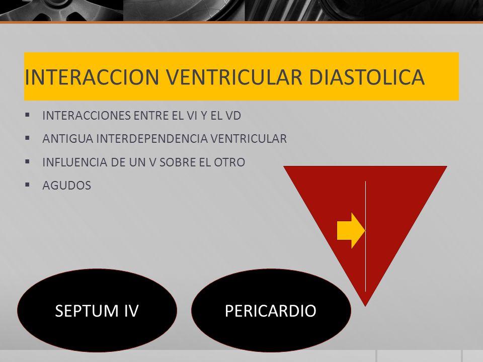 INTERACCION VENTRICULAR DIASTOLICA