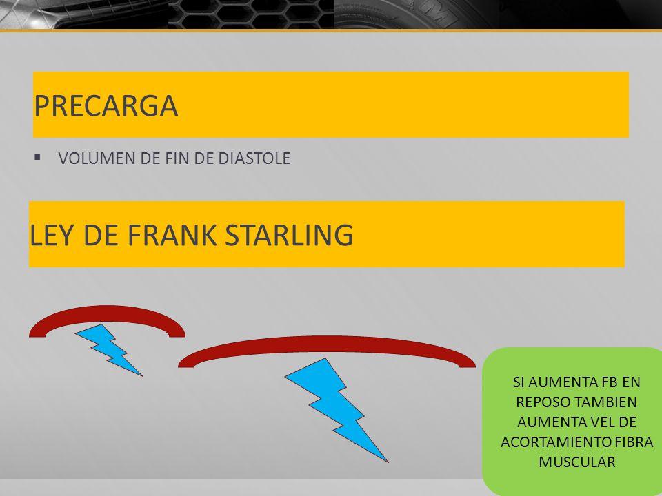 PRECARGA LEY DE FRANK STARLING VOLUMEN DE FIN DE DIASTOLE