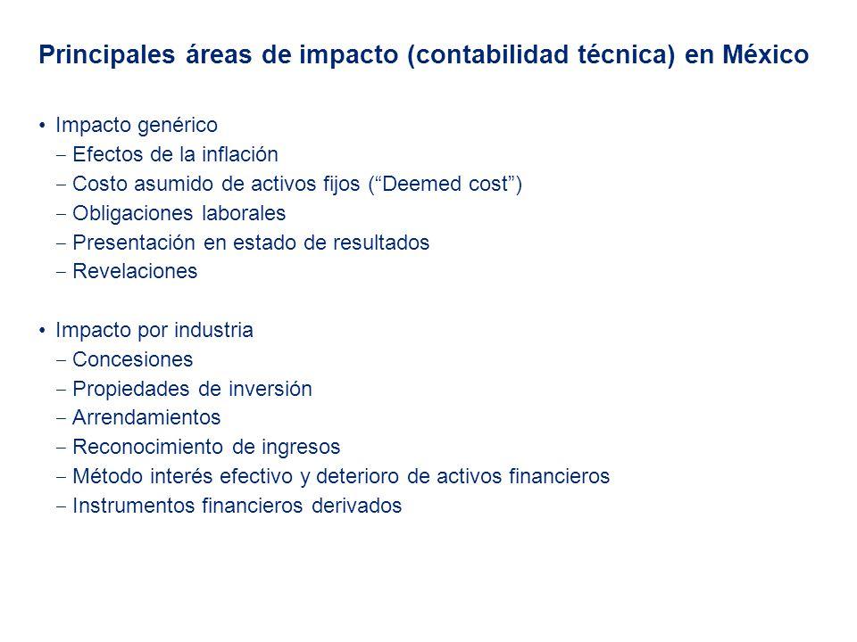 PEMEX Fuente: Información financiera trimestral al 31 de marzo de 2012